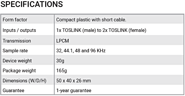 Optical Splitter specs-423