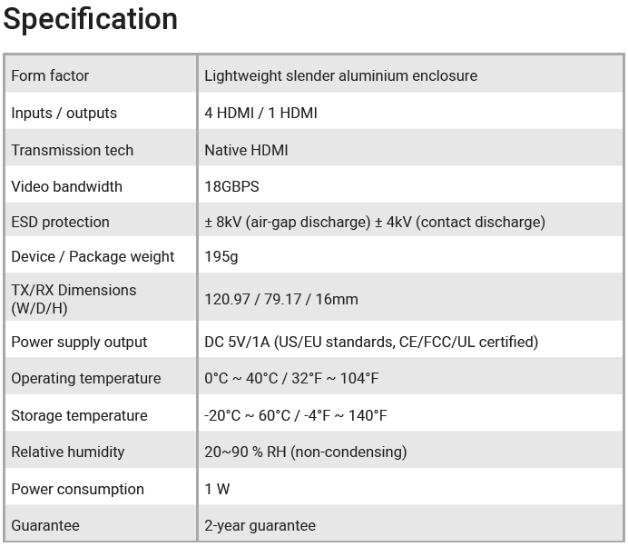 SWITCHERMAX41 Specs-801